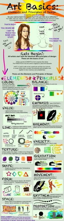 Art Basics: Elements and Principles of Design - Awesome Art lessons