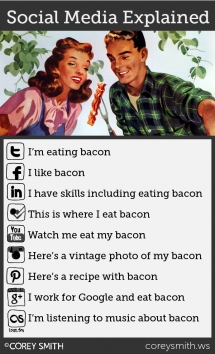 Social Media Explained Simply Using Bacon [infographic] - website inpire