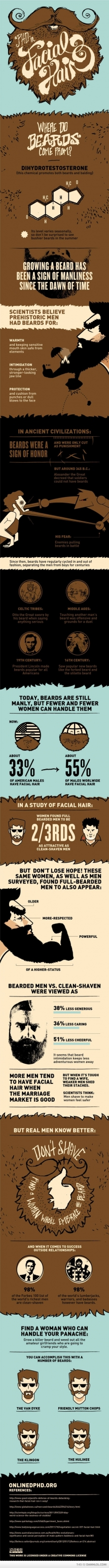 A PHD in Facial Hair - Funny but True