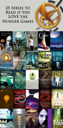 Books to read if you LOVE the Hunger Games - Books to read