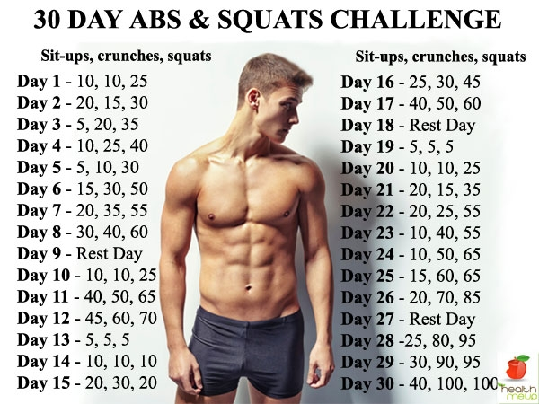 Get washboard abs with the 30 day abs & squats challenge!