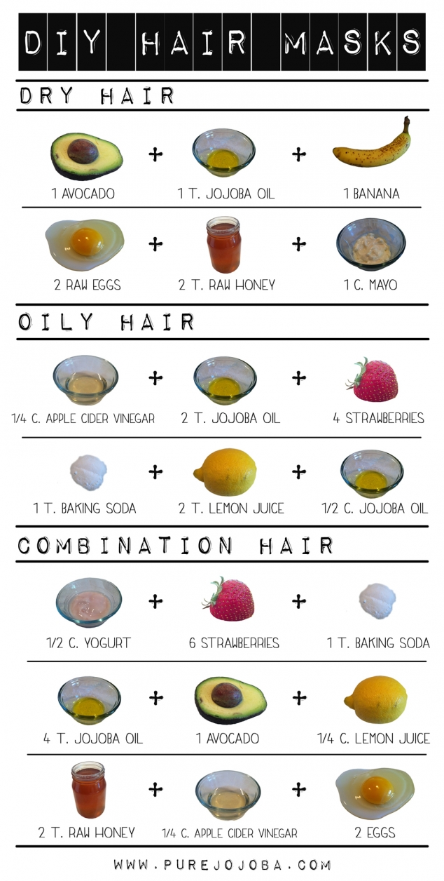 How to make your own hair masks