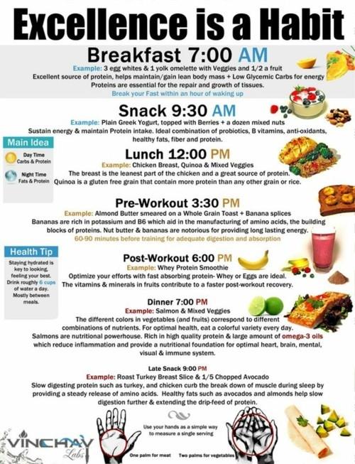 Meal Plan - FaveThing.com