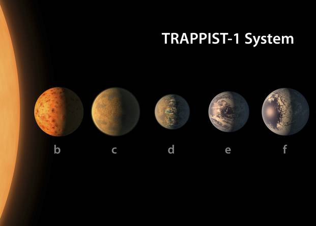 NASA discovered Seven New Planets  - Image 2