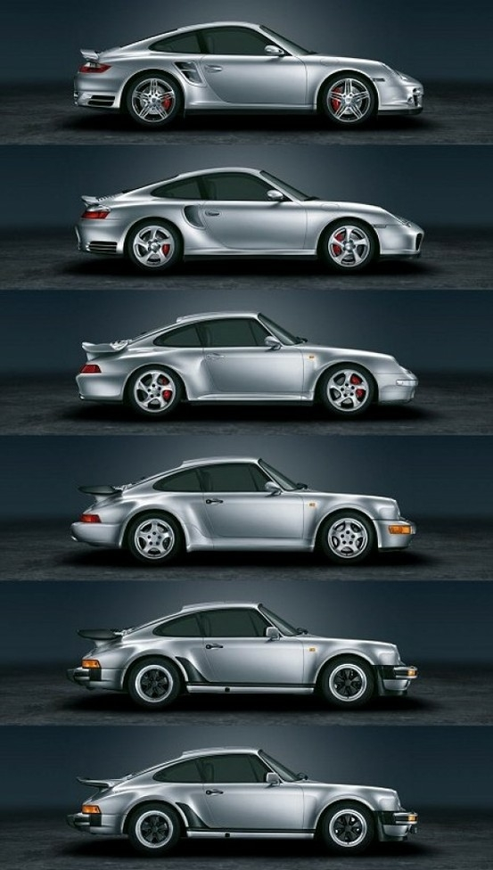 Six Generations Of Porsche 911 Favething Com